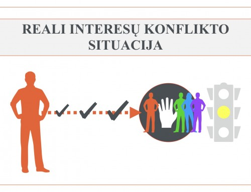 Interesų konfliktas
