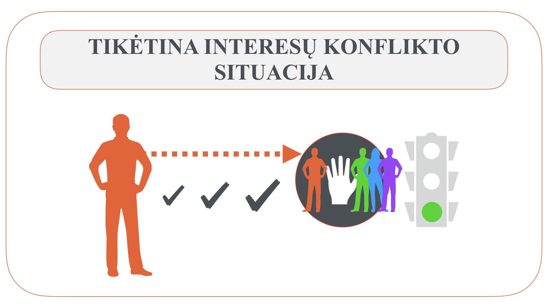 Tiketina interesų konflitko situacija